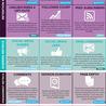 Social Media, Marketing y Contenidos