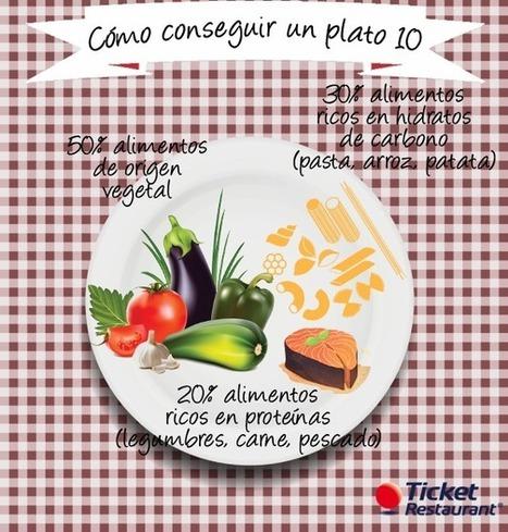 Elige bien tu plato - Edenred | Nutrition and Food Science | Scoop.it