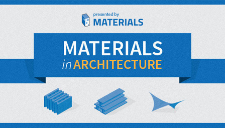 INFOGRAPHIC: Materials in Architecture (A History)   ArchDaily   Design & Architecture   Scoop.it