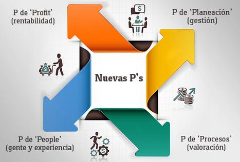 #Pymes #Empresas Las 4 nuevas y revolucionarias P's del #marketing mix - Alto Nivel | Orientar | Scoop.it