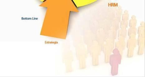 Gestión de Recursos Humanos :: 2007-09-01 - 1 | Gestión de personal y el uso del las Tic como una nueva modalidad de Trabajo | Scoop.it