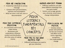 The Fundamentals of Media Literacy | Educommunication | Scoop.it