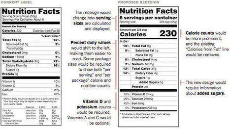 New FDA Nutrition Labels Would Make 'Serving Sizes' Reflect Actual Servings - New York Times   Ethics in Functional Fitness & Heath   Scoop.it
