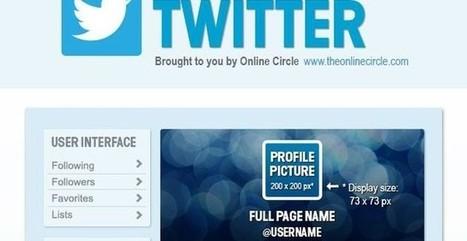 Infografía con las dimensiones de todas las imágenes de Twitter | Personas 2.0: #SocialMedia #Strategist | Scoop.it