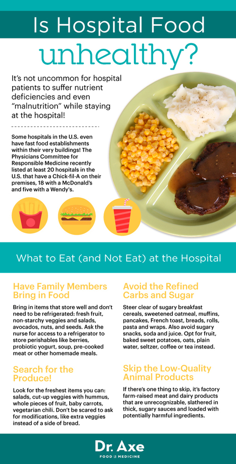 The Truth About Hospital Food, Plus What to Eat at the Hospital - Dr. Axe | Food In Healthcare | Scoop.it