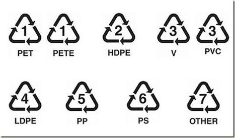 Cómo diferenciar los diferentes tipos de plásticos reciclados - Conciencia Eco | CTMA | Scoop.it