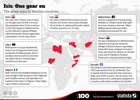 The seven wars in seven Muslim countries that are fuelling Isis | Géopolitique & Cartographie | Scoop.it