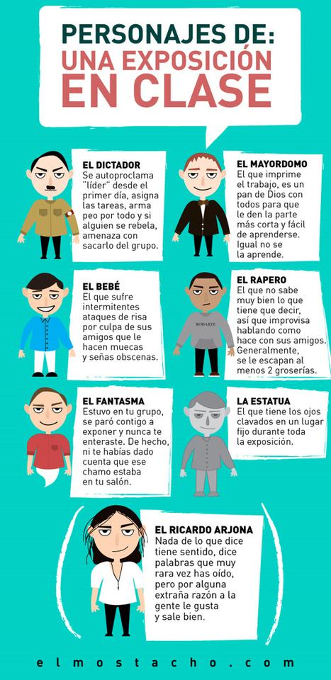 Tipos de personajes que te puedes encontrar en el aula #infografia #infographic #education | English as ESL | Scoop.it