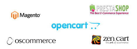 A Look at Popular Open Source E-commerce Software - Six Revisions | Digital Technologies | Scoop.it