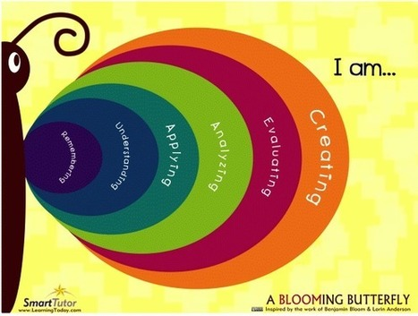 Blooms Taxonomy Posters to Use in your Classroom | news_ali | Scoop.it