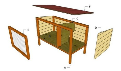 Outdoor Rabbit Hutch Plans | Free Outdoor Plans - DIY Shed, Wooden Playhouse, Bbq, Woodworking Projects | rabbit cage | Scoop.it