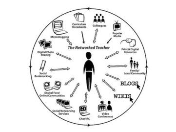 "Professor Alec Couros: ""The Connected Teacher"" | Career-Life Development | Scoop.it"