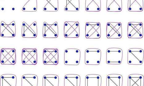 Physicists find extreme violation of local realism in quantum hypergraph states | Física Interessante | Scoop.it