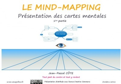 Présentation du Mind Mapping par Jean Pascal Côte / blog Fred Veve | Cartes mentales, mind maps | Scoop.it