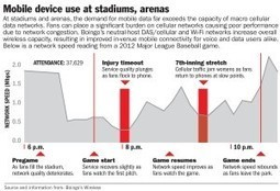 Arena wireless provider hopes to make it all clear - Lincoln Journal Star | WIFI | Scoop.it