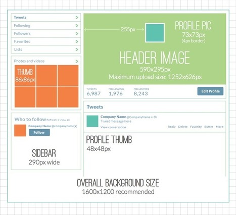 [NEW TEMPLATE] Updated Twitter Template and Posting Tips | MarketingHits | Scoop.it
