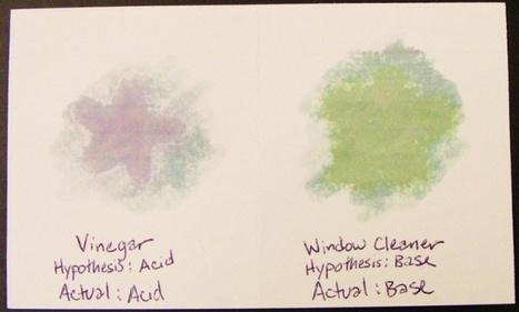 Basically Acidic Ink - Activity - www.TeachEngineering.org   Chemistry Lesson Plans   Scoop.it