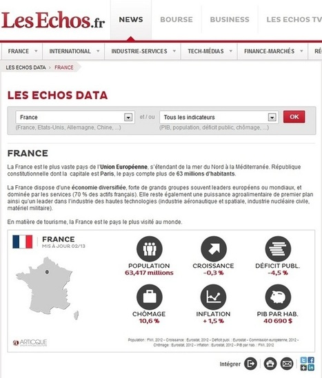 Les Echos se lance dans le data journalisme | Média & Mutations digitales | Scoop.it