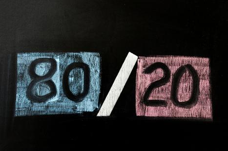 Loi de Pareto : la règle des 80/20 appliquée au travail I FmR | Entretiens Professionnels | Scoop.it