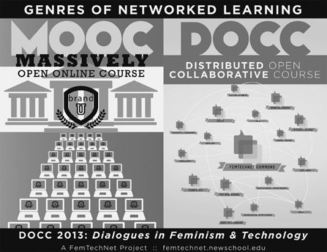 Feminist Theory, Online Action, and Networked Learning | DMLcentral | Taking a look at MOOCs | Scoop.it