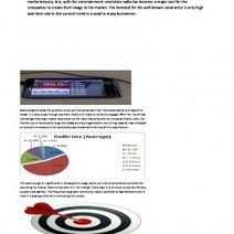 The Best Low Cost Advertising Platform-Radio | Advertising Agency in India | Scoop.it