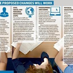 New era for schools in radical overhaul of exams - Irish Independent   Digital school test   Scoop.it