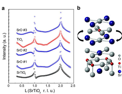 Team pioneers strategy for creating new materials | Physics | Scoop.it