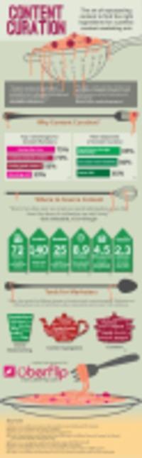 Content curation #infografia #infographic #marketing#socialmedia | Curation, Veille et Outils | Scoop.it