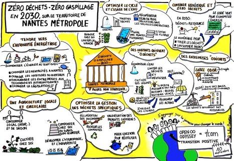Nantes zéro déchets à l'horizon 2030 : l'ICAM prend la main | Open Odyssey | Innovation territoriale, développement durable et projets d'avenir | Scoop.it