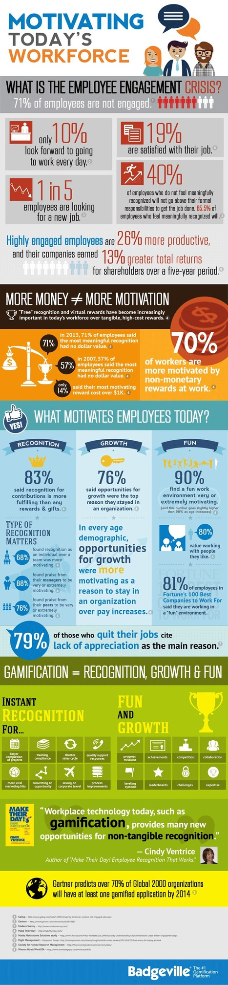 Infographic: What Motivates Employees? | Health content from EHS Today | Human Capital, your most important asset | Scoop.it
