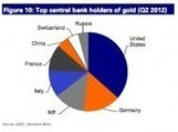 Germany Eyes Gold Standard - The New York Sun | Gold and What Moves it. | Scoop.it