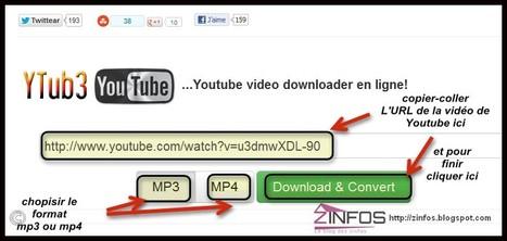 YTub3 télécharger des vidéos et des MP3 gratuitement | Time to Learn | Scoop.it