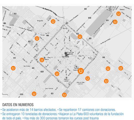El Arte de Vivir La Plata | El Arte de Vivir | Scoop.it