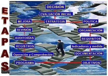 APRENDIZAJE INFORMAL # APRENDIZAJE INVISIBLE by .@juandoming | formación | Scoop.it