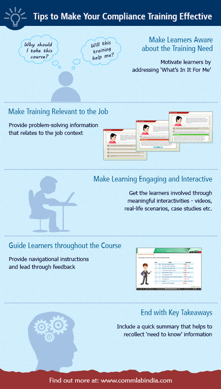 What Makes Online Compliance Training Effective? – INFOGRAPHIC | eLearning Festival | Scoop.it