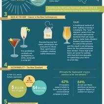 Top 5 Trends in Hospitality for 2014 | What is the ROI on Your companies Social Media Investment? | Scoop.it