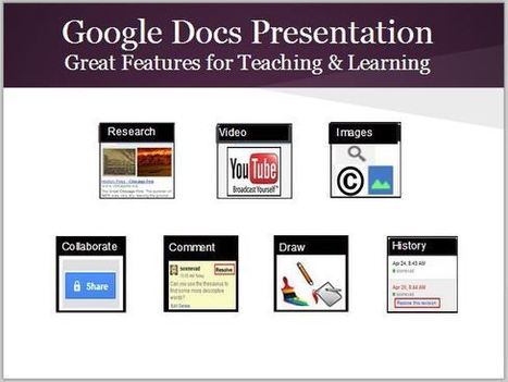 Cool Tools: An Interactive Tutorial: Google Presentation | teaching the digital generation | Scoop.it