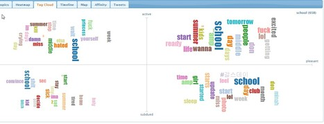 Tweet Sentiment Visualization App | Visualisatie-tools Social Media | Scoop.it