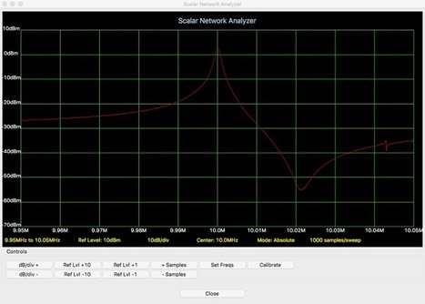 Arduino RF Network Analyzer   Arduino, Netduino, Rasperry Pi!   Scoop.it