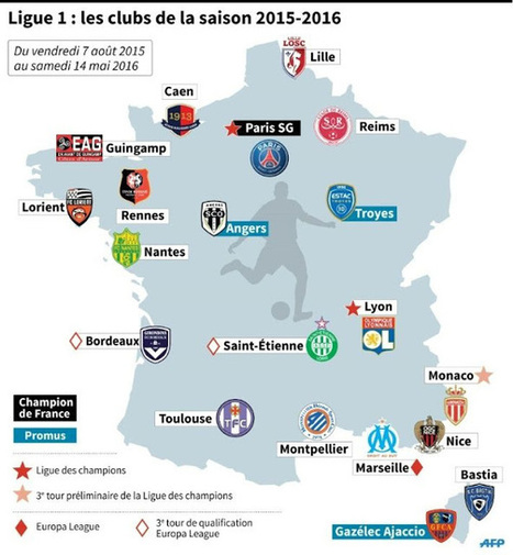 Championnat d'héraldique des clubs de football #14: la Ligue 1 de France  - mise à jour pour la saison 2015-2016 | Rhit Genealogie | Scoop.it