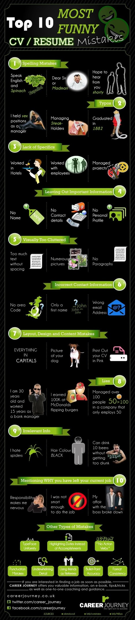 CV en anglais : 10 erreurs courantes | Réussir son CV | Scoop.it