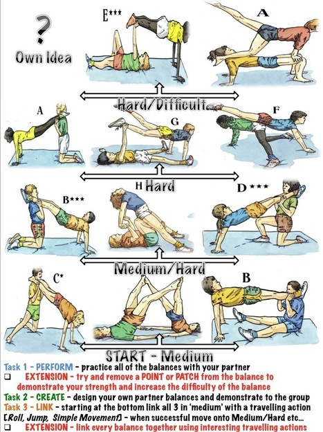 Gymnastics Resource Cards – PE4Learning | physical education | Scoop.it