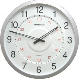 The various types of time clocks and reasons to use them | Automated time & attendance systems | Scoop.it