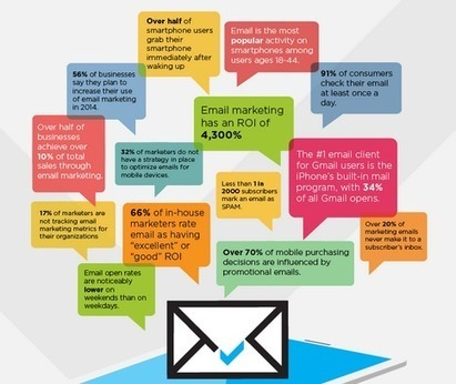An Increased ROI of 4,300%? It's True and Possible with Email Marketing | Brand-Journalist.com on Scoop.It | Scoop.it