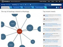 3 Tools to Help You Find the Best Twitter Hashtags | CodeCondo | Twitter unworkshop | Scoop.it