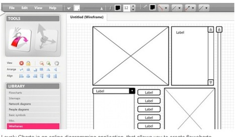 10 Free Wireframing Tools for Designers | eTools for the Smart Teacher | Scoop.it
