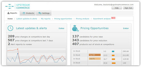 Upstream Commerce Makes It Easier To Monitor Competition 24/7 Using Magento Integration | Competitive Pricing | Scoop.it