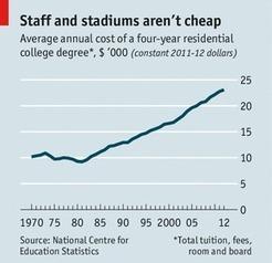 Universities challenged | Immunity | Scoop.it