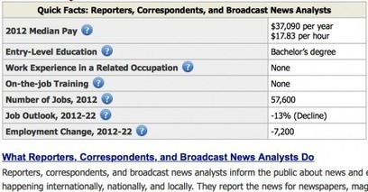 The decline of journalism and the rise of public relations | PR & Communications daily news | Scoop.it