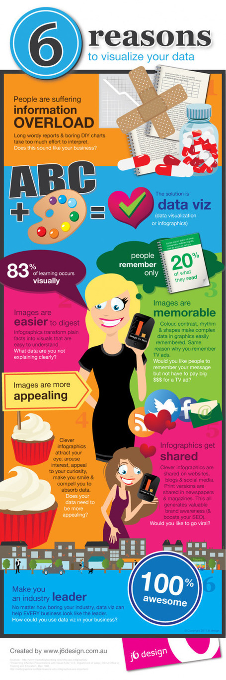 6 Reasons to Visualize Your Data in the Age of Distraction | Health and Ageing | Scoop.it